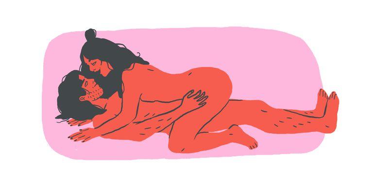 Orgasming positions